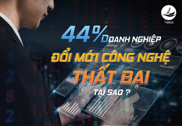 Báo động: 44% doanh nghiệp đổi mới công nghệ thất bại !